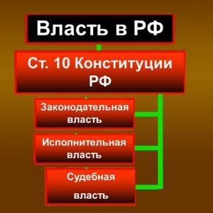 Органы власти Усолья