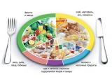 Гостиница Березники - иконка «питание» в Усолье